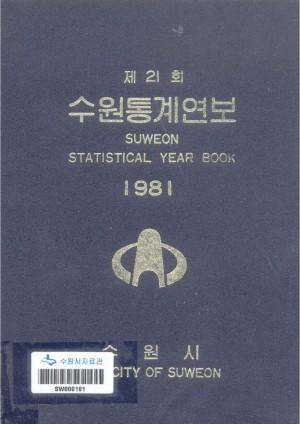 통계연보(1981)